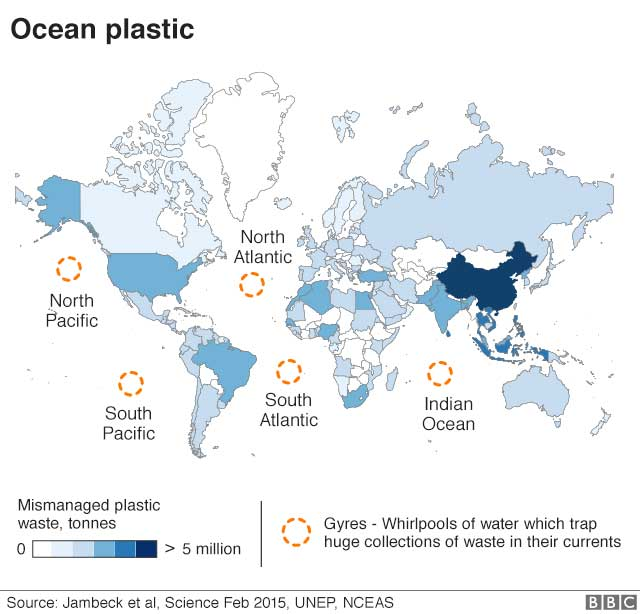Óceánok átalakulásának lehetünk tanúi, ahol 2050 több műanyag lesz, mint hal.