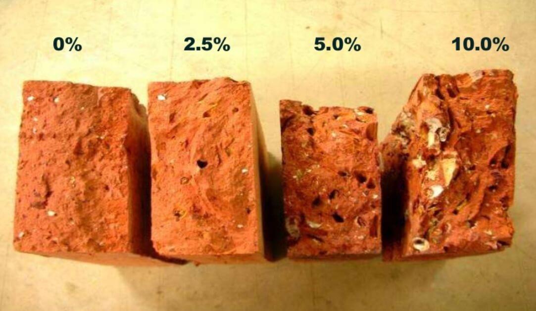 A bekevert cigicsikkek arányai az égetett téglában. / Fotó: slideshare.net