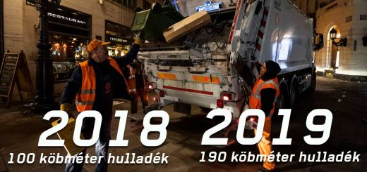 Dupla annyi hulladék keletkezett 2019 szilveszterén, mint előtte